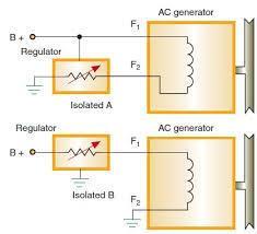 stamford avr mx341 wiring diagram stamford image ac generator voltage regulator wiring diagram ac auto wiring on stamford avr mx341 wiring diagram