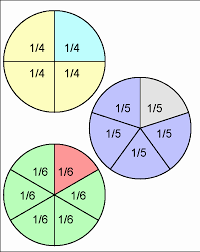 1 6 On A Pie Chart Mathematics Process Webquest Pies
