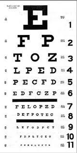 39 Best Snellen Eye Chart Images Eye Chart Chart