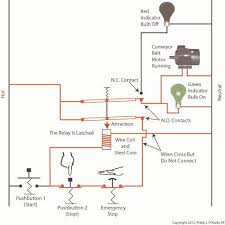 wiring diagram start stop motor control wirdig wire stop start wiring diagram get image about wiring diagram