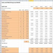Sales And Marketing Cost Model Plan Projections