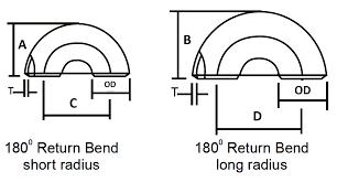 Pipe Bends Return Dimensions In Mm Long Short Radius