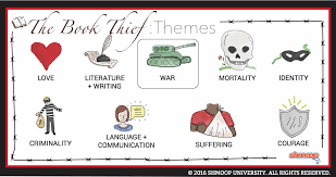 book thief essay peacock essay in sanskrit essay on book the book  the book thief theme of war