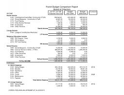 Sample Operating Budget Operating Budget Example Template Business 1