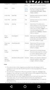 Chart Documentation Format Chart Tooltip Formatting Reports Discussions Appian