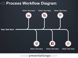 Flow Chart Powerpoint Presentation Free Flow Chart Templates For Powerpoint Presentationgo Com