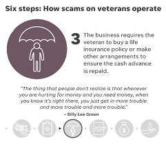 Philippine american life and general insurance company (commonly known by its trade name, philam life) started its operations in the philippines in 1947. Veterans Scams Thousands Lost Millions In Military Benefits Schemes