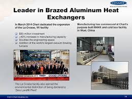 Heat Exchangers Brazed Aluminum Heat Exchangers