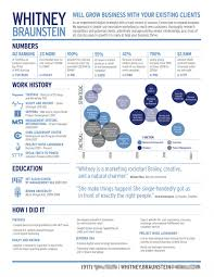Infographic Resume Examples Wbraunstein Final Samples Anatomy Of