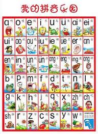 Pinyin Chart Mandarin Lessons Chart Teaching