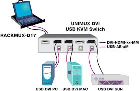 dvi usb ps 2 kvm drawer rack mount shelf folding tft lcd monitor rackmount dvi usb ps 2 kvm drawer