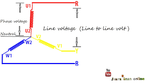 different between line and phase voltage youtube 3 Phase Voltage Diagram different between line and phase voltage 3 phase voltage phasor diagram