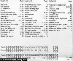 2006 bmw 325i e90 fuel pump relay 2002 Bmw 330xi Fuse Box Diagram E39 Fuse Chart
