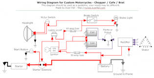wiring diagram for mini chopper cdi wiring diagram schematics simple motorcycle wiring diagram for choppers and cafe racers