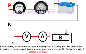 dc ammeter wiring diagram related keywords suggestions dc dual battery wiring diagram moreover dc ammeter shunt wiring diagram
