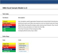 forecast model in excel mba excel sample model