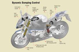 bmw s1000rr wiring diagram bmw image wiring diagram bmw s1000rr wiring diagram bmw printable wiring diagram on bmw s1000rr wiring diagram