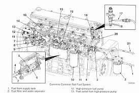 cummins ism ecm wiring diagram brandforesight co cummins isx fuel pump diagram best of cummins isx parts diagram isx cummins m11 ecm wiring diagram circuit