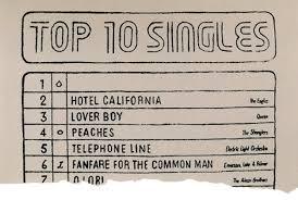 Uk Singles Chart 1977 Fringe To Famous Chris Mcauliffe