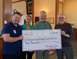 Coronado Rotary Club ... | Coronado Island News | coronadonewsca.com