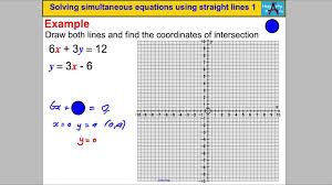 solving simultaneous equations using straight lines you wire colors tantalum capacitor audio blue