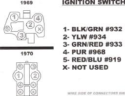 1969 mustang ignition switch wiring diagram antihrap me 1969 ford mustang ignition switch wiring diagram 1969 1969 mustang ignition switch wiring diagram 9
