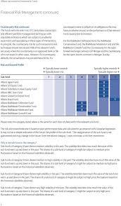 Allianz international total return asian equity
