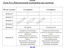 ГДЗ контрольные работы по информатике класс Масленикова Итоговый тест Тест 6 Персональный компьютер как система