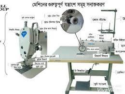 Parts Of Juki Sewing Machine