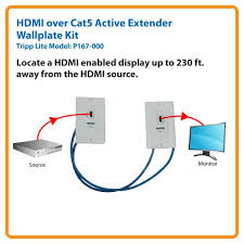 cat5 wiring diagram for hdmi cat5 wiring diagrams online cat6 wiring diagram wall plate