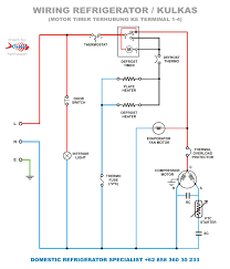 heatcraft refrigeration compressor wiring diagram wiring diagrams bally walk in freezer wiring diagram reach