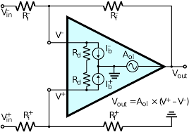 component op amp gain circuit equation diffeial amplifier wikipedia the free encyclopedia calculations 2000px timer