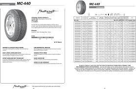 2013 Mastercraft Tire Product Manual Pdf Free Download