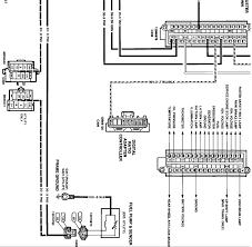 instrument wiring diagram for 1992 chevy blazer wiring diagram technic 1989 chevy s10 blazer digital dash the vehicle has beeninstrument wiring diagram for 1992