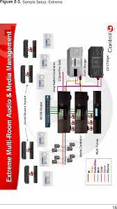 avmmc11 model avm mc1 b media controller user manual mediacontroller page 19 of avmmc11 model avm mc1 b media controller user manual mediacontroller