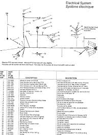 tile saw motor wiring diagrams photo album wire diagram images ridgid table saw switch wiring diagram wiring engine diagram ridgid table saw switch wiring diagram wiring amp engine diagram