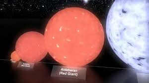 Astronomical Chart Of Stars And Planets This Is An Awesome Planet And Star Size Comparison Chart