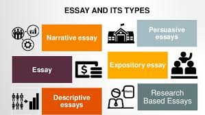 types of essays essay and its types 4 essay