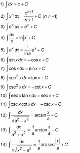 Antiderivative Means Opposite Of Derivate Or We Can Say That