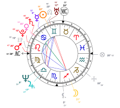 Marco Rubio Birth Chart Donald Trump Horoscope What His Astrology Chart Reveals