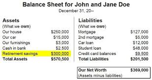 Simple Personal Balance Sheet Example Why You Can U0027t Trust Your Personal Balance Sheet Bank