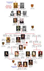house of plantagenet family tree britroyals house of plantagenet lancaster york family trees
