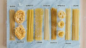 A Picture Guide To Pasta Types Whats For Dinner