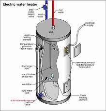 gas hot water heater wiring diagram gas image typical hot water heater wiring schematic typical wiring on gas hot water heater wiring diagram