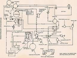 deutz allis mower deck diagram not lossing wiring diagram • simplicity wiring schematic simplicity get image deutz allis lawn tractor deutz allis lawn tractor belt diagram