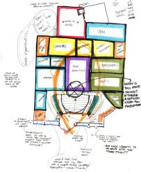 blocking diagram the wiring diagram block diagram interior design vidim wiring diagram block diagram
