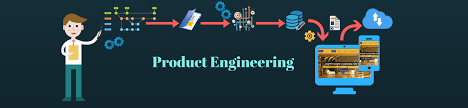 Product Engineering Product Engineering Staunchsys