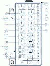 1994 dodge dakota fuse box diagram wiring diagram and fuse box diagram 94 dodge dakota fuse panel diagram dodge d150 fuse box dodge fuse panel diagram dodge wiring diagrams within 1994 dodge dakota fuse