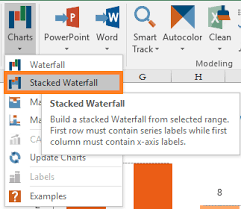 How To Make A Bridge Chart In Excel Excel Create A Stacked Waterfall Chart Upslide Help Support