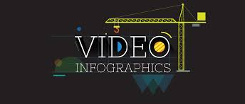 Create Animated Charts How To Make Video Infographics From Scratch In 10 Easy Steps
